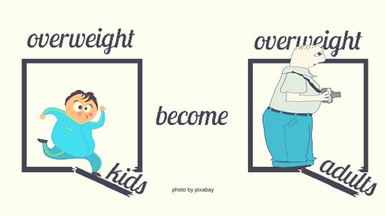 Cegah Obesitas dengan Kedelai